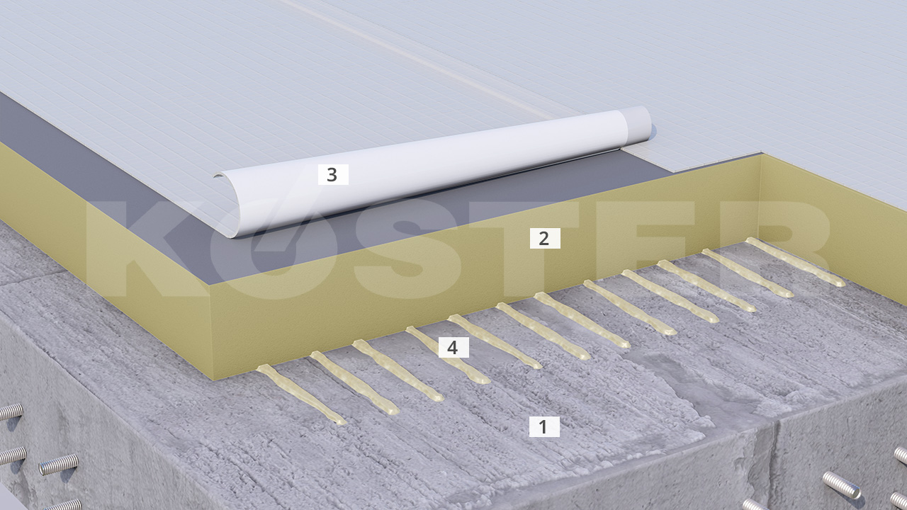 Self Sealing Membrane Roof : Koster germany waterproofing specialists for buildings