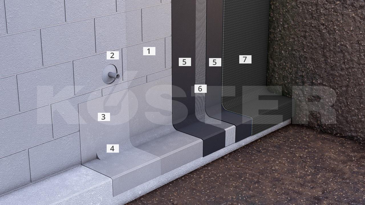 bituminous external basement waterproofing. Black Bedroom Furniture Sets. Home Design Ideas